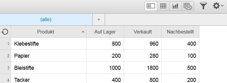 Ninox Datenbank - Handbuch / Diagramme erstellen