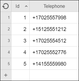14-Telephone_Numbers_Table